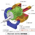 shoji-lock_kihonkozo